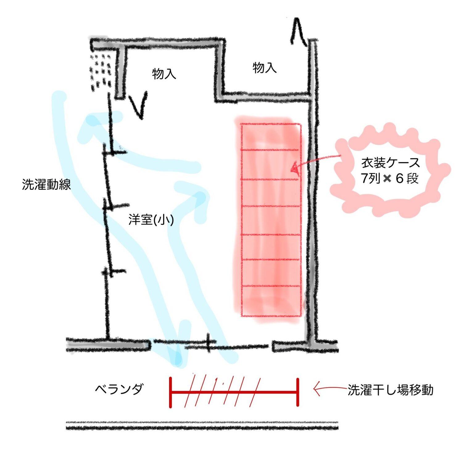 https://ouchikaeritai.com/2021/06/25/jitsurei-moyougae1/