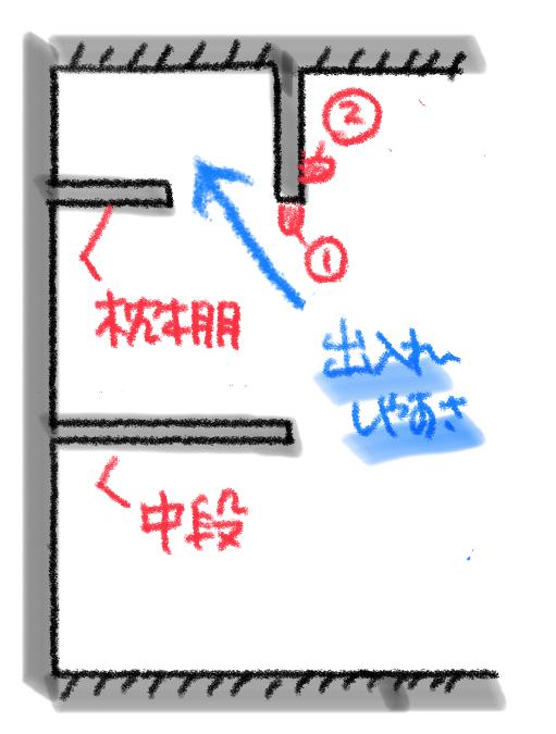 https://ouchikaeritai.com/2021/07/30/oshiire-mekakushi-rollsukurin/ 